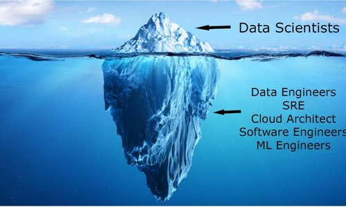 Data Engineering for All